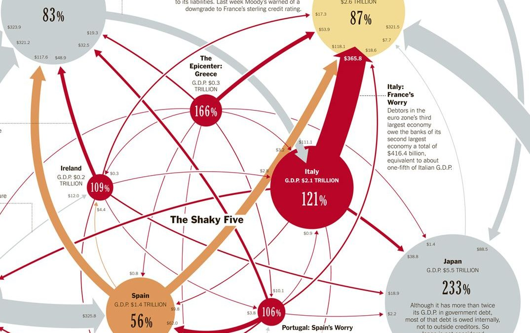A Spectator's Guide to the Euro Crisis