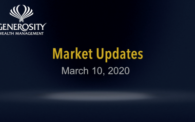 March 2020 Market Update: Stay Calm