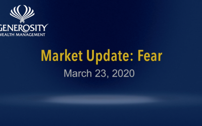 March 23, 2020 Market Update: Fear